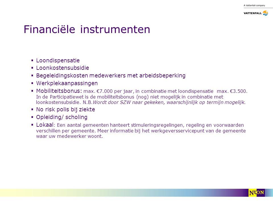 Financiële instrumenten