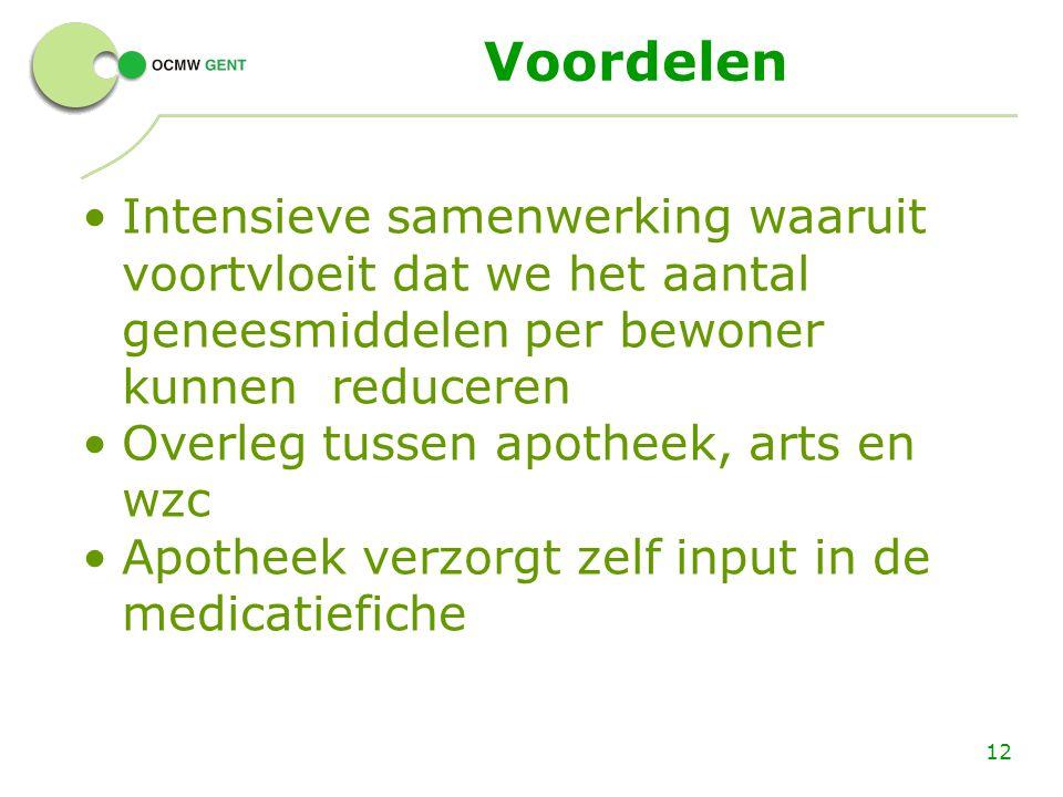 Voordelen Intensieve samenwerking waaruit voortvloeit dat we het aantal geneesmiddelen per bewoner kunnen reduceren.