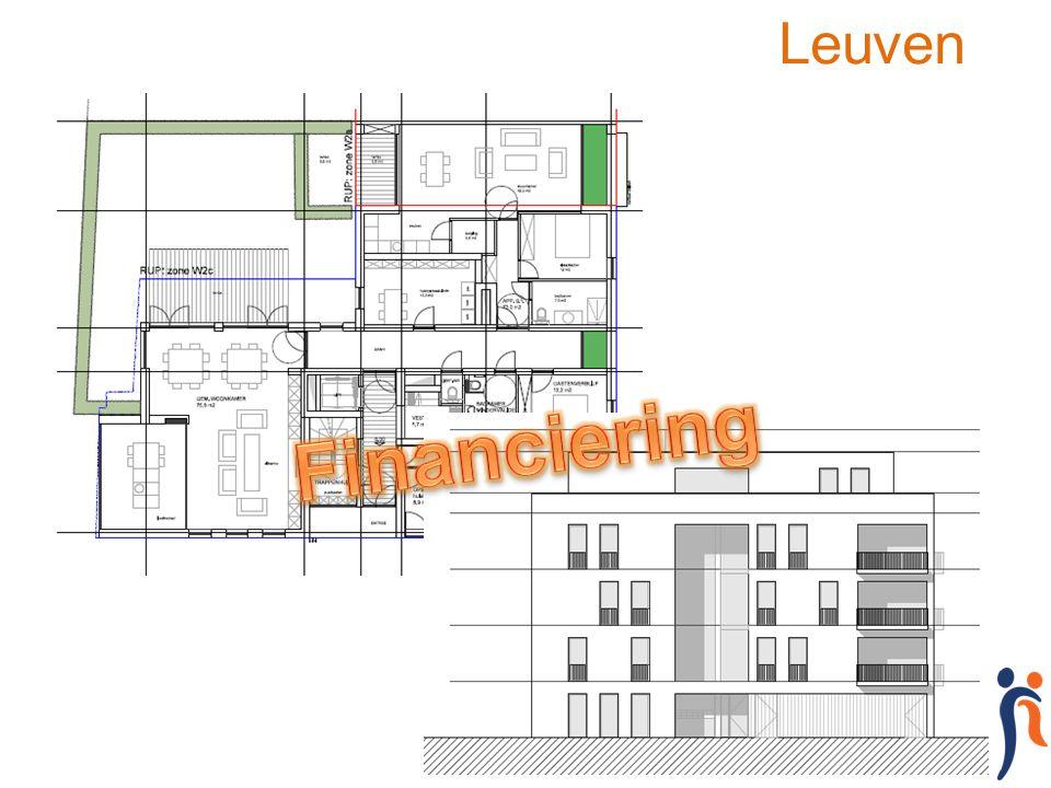 Leuven Financiering