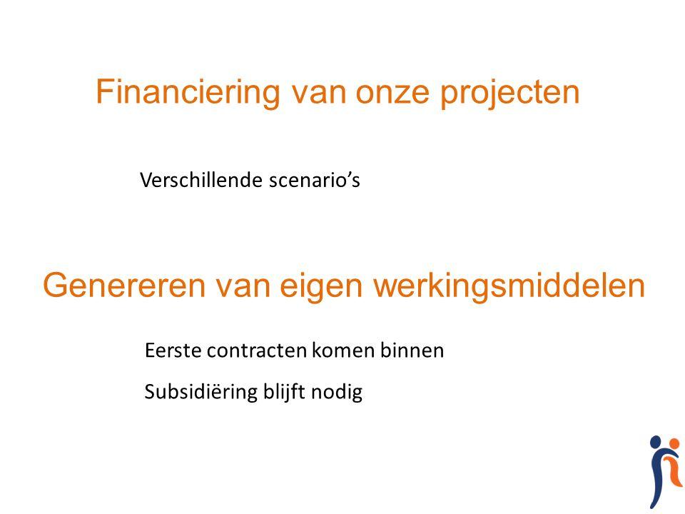 Financiering van onze projecten