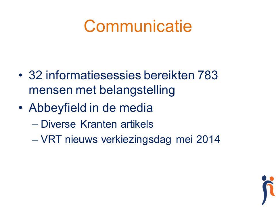 Communicatie 32 informatiesessies bereikten 783 mensen met belangstelling. Abbeyfield in de media.