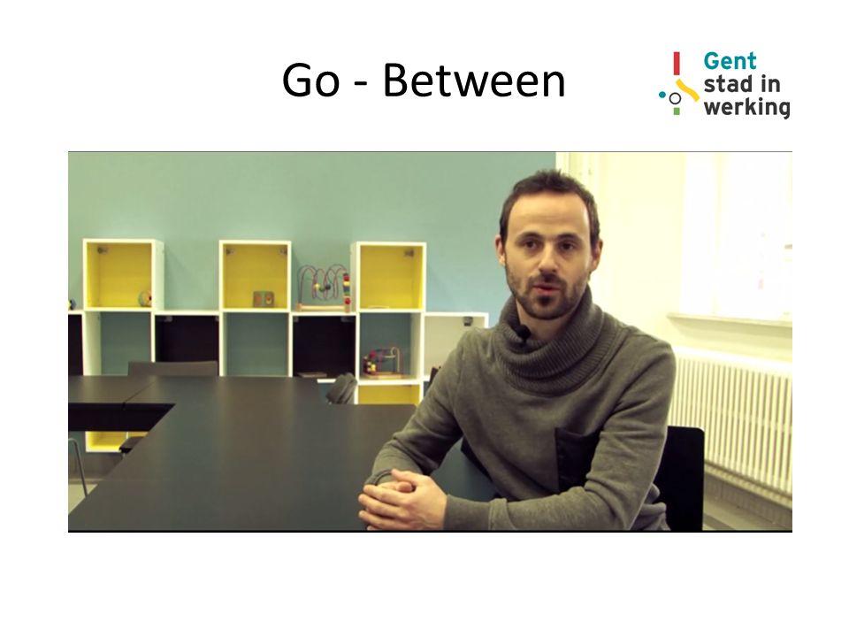 Go - Between Filmpje: 2min 09 – 4min10