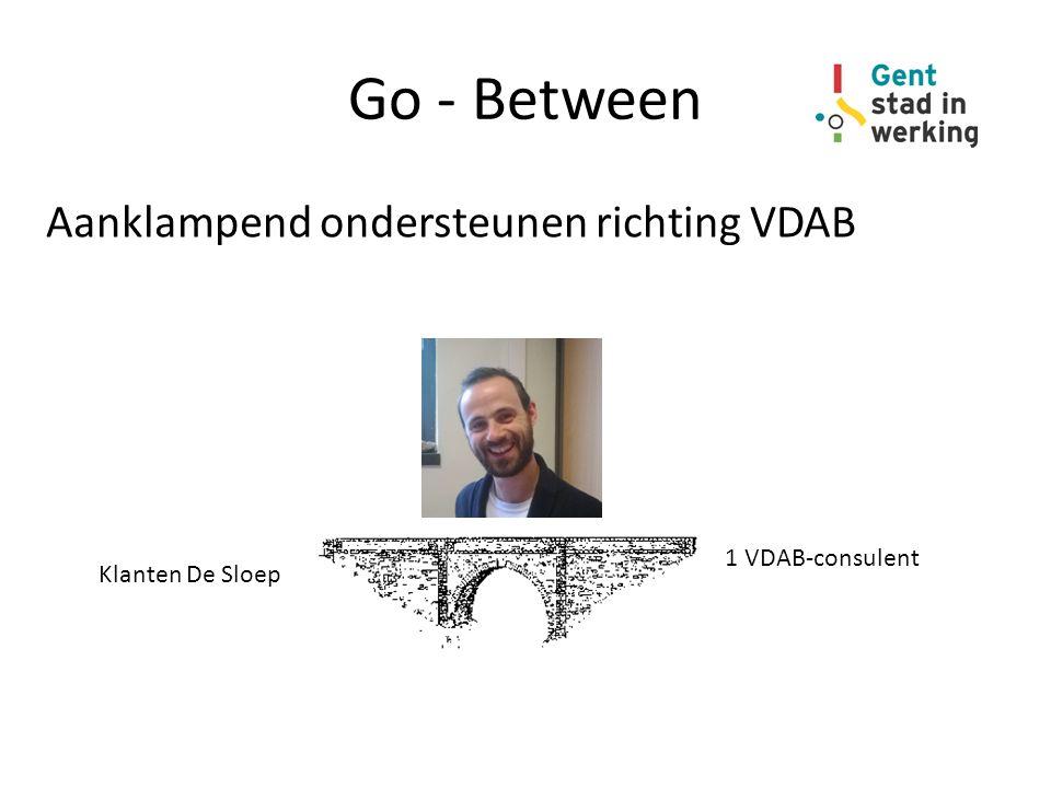 Go - Between Aanklampend ondersteunen richting VDAB 1 VDAB-consulent