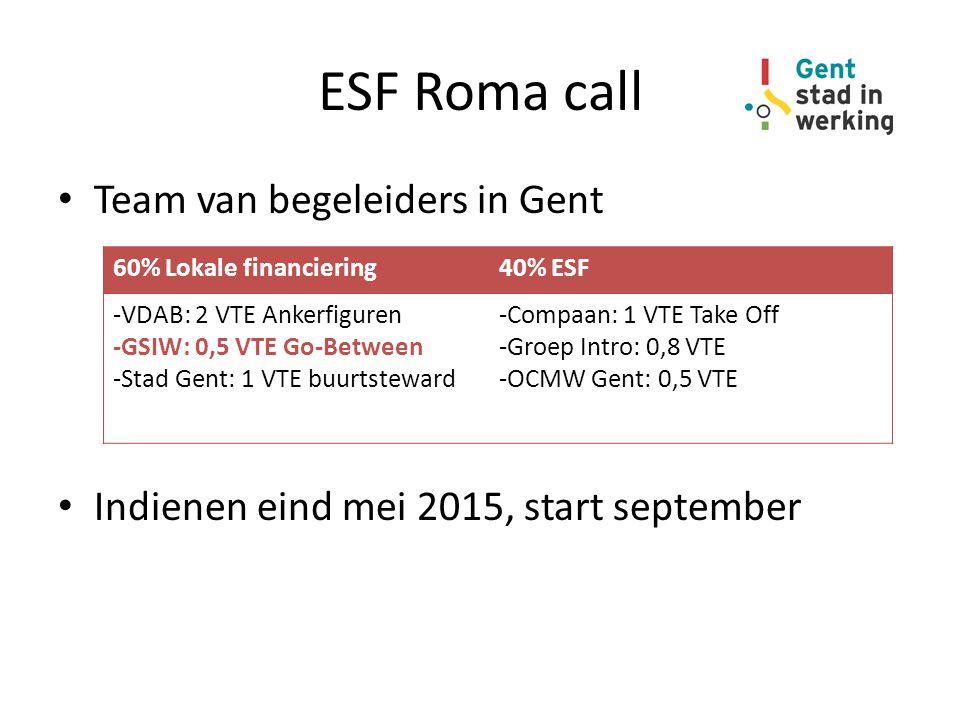 ESF Roma call Team van begeleiders in Gent