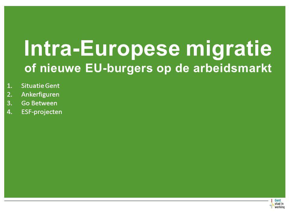 Intra-Europese migratie of nieuwe EU-burgers op de arbeidsmarkt