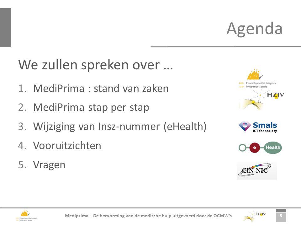 Agenda We zullen spreken over … MediPrima : stand van zaken
