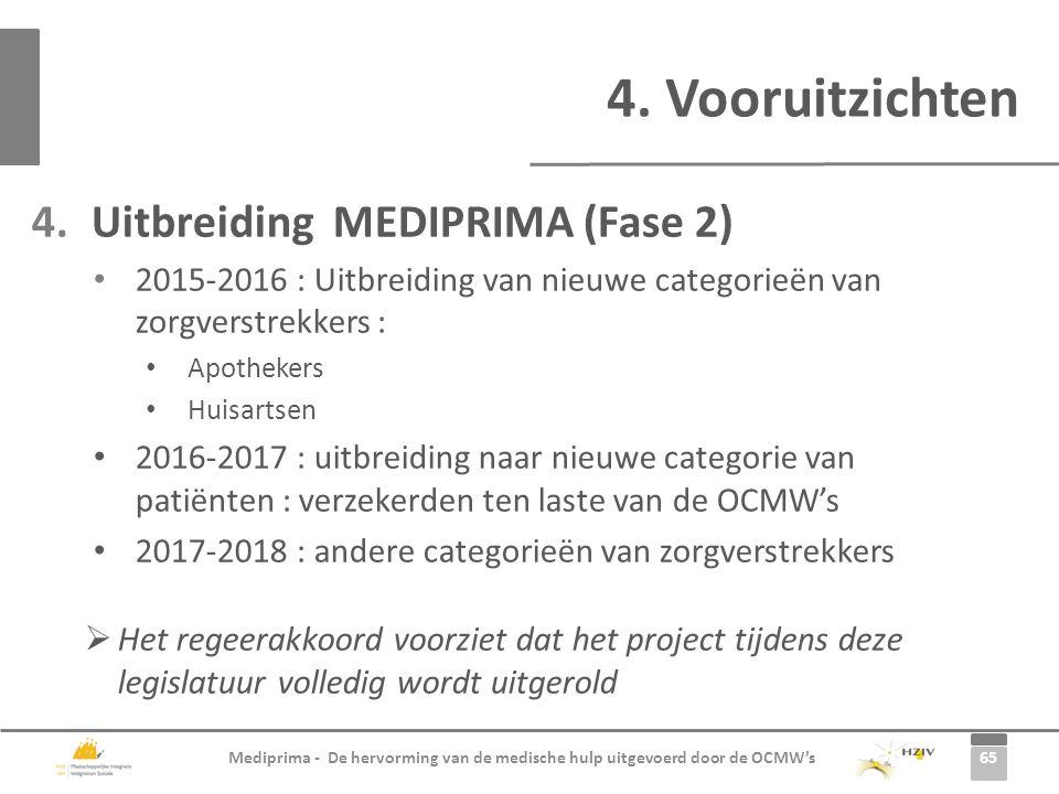 4. Vooruitzichten Uitbreiding MEDIPRIMA (Fase 2)