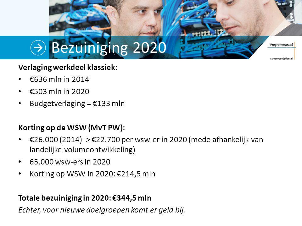 Bezuiniging 2020 Verlaging werkdeel klassiek: €636 mln in 2014