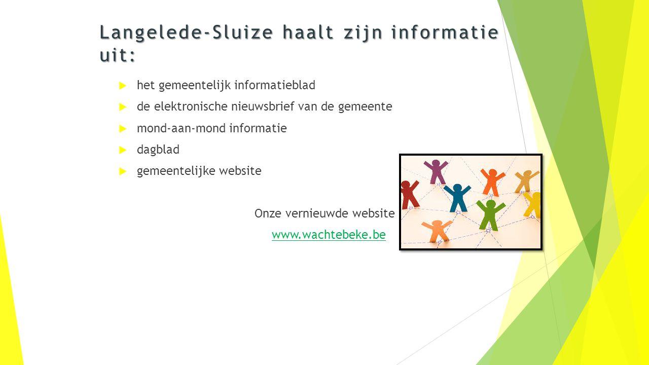 Langelede-Sluize haalt zijn informatie uit: