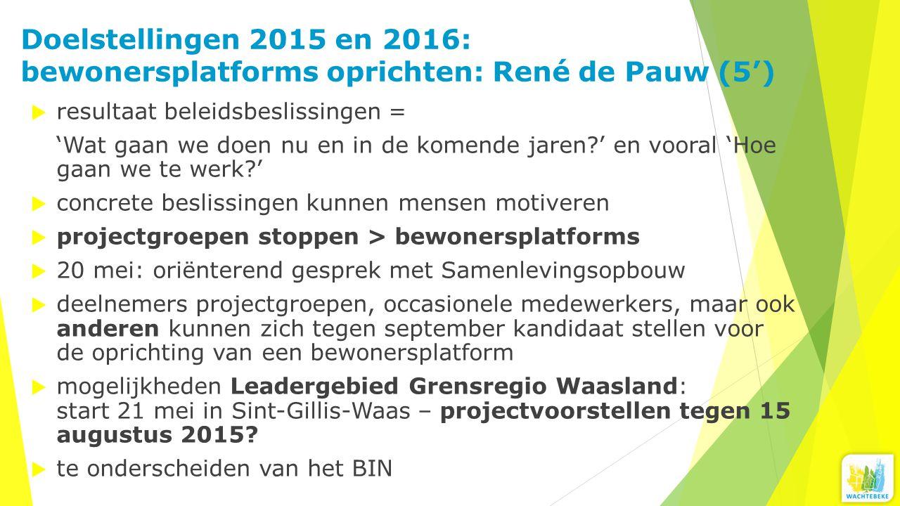 Doelstellingen 2015 en 2016: bewonersplatforms oprichten: René de Pauw (5')