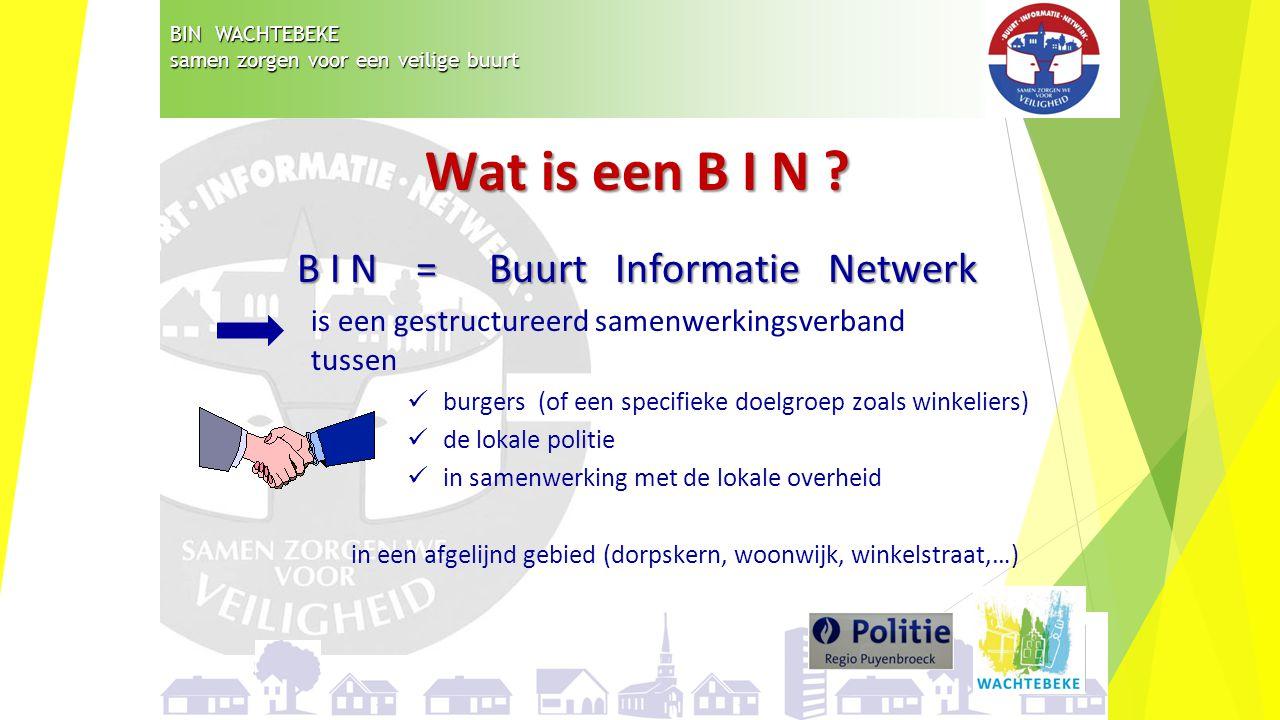 B I N = Buurt Informatie Netwerk