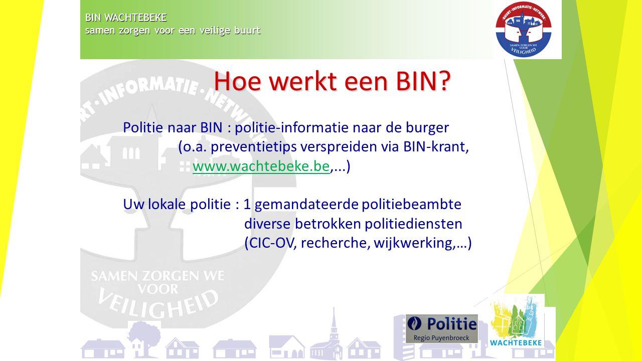 BIN WACHTEBEKE samen zorgen voor een veilige buurt. Hoe werkt een BIN Politie naar BIN : politie-informatie naar de burger.
