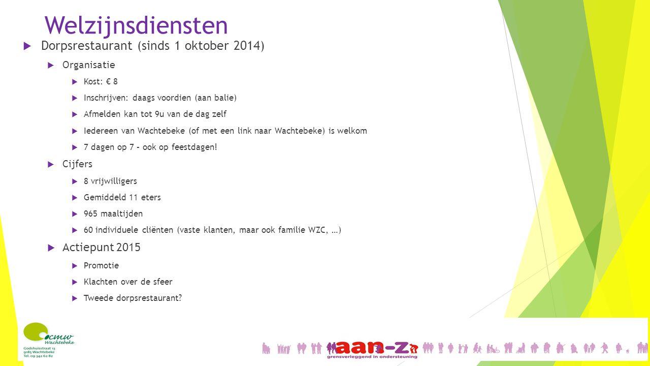 Welzijnsdiensten Dorpsrestaurant (sinds 1 oktober 2014) Actiepunt 2015