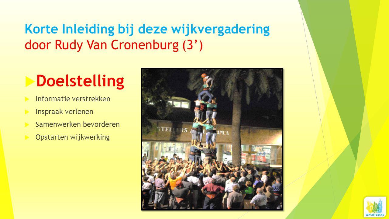 Korte Inleiding bij deze wijkvergadering door Rudy Van Cronenburg (3')