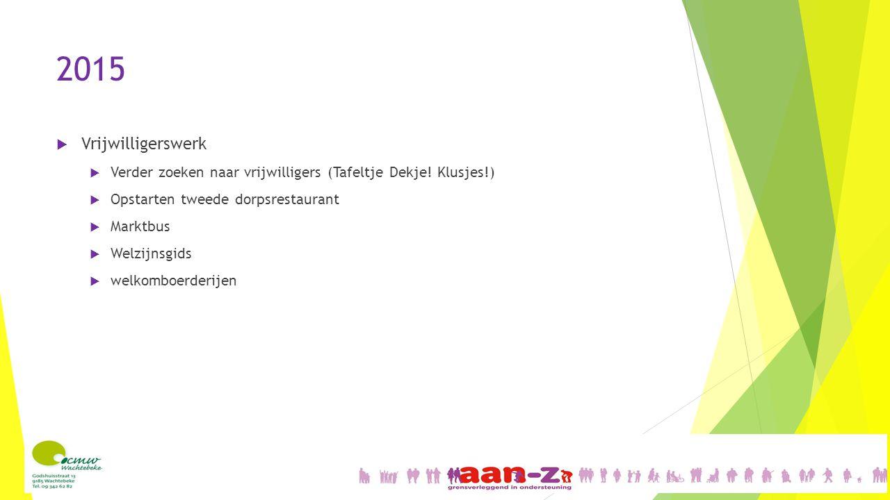 2015 Vrijwilligerswerk. Verder zoeken naar vrijwilligers (Tafeltje Dekje! Klusjes!) Opstarten tweede dorpsrestaurant.