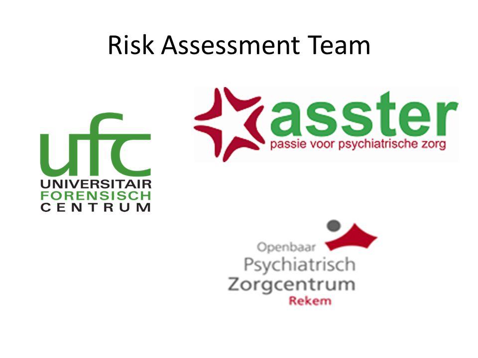 Risk Assessment Team