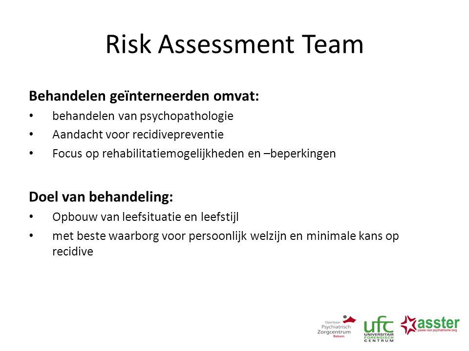Risk Assessment Team Behandelen geïnterneerden omvat: