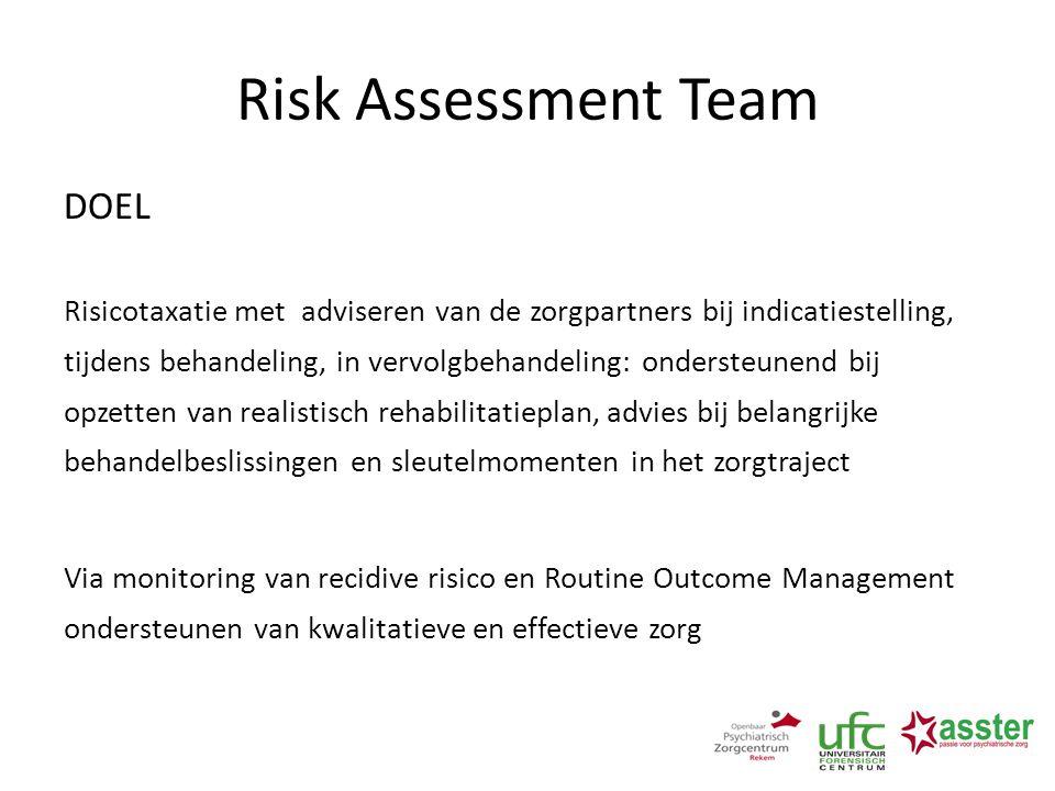 Risk Assessment Team DOEL