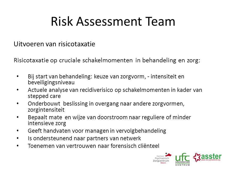 Risk Assessment Team Uitvoeren van risicotaxatie