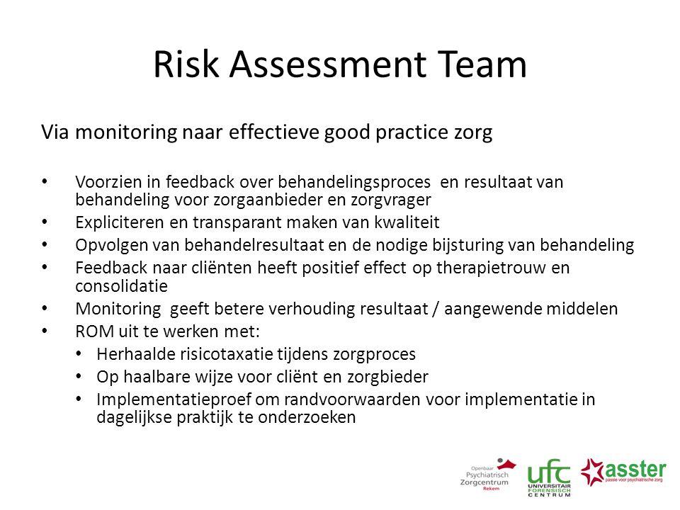 Risk Assessment Team Via monitoring naar effectieve good practice zorg