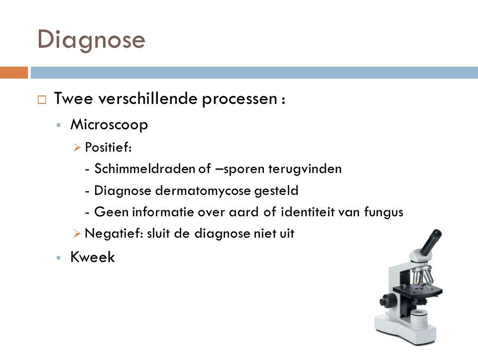 Diagnose Twee verschillende processen : Microscoop Kweek Positief:
