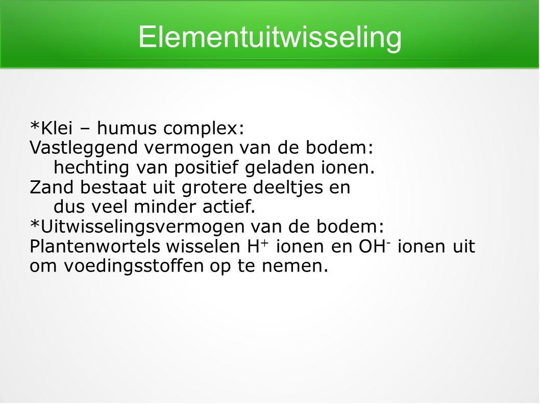 Elementuitwisseling *Klei – humus complex: