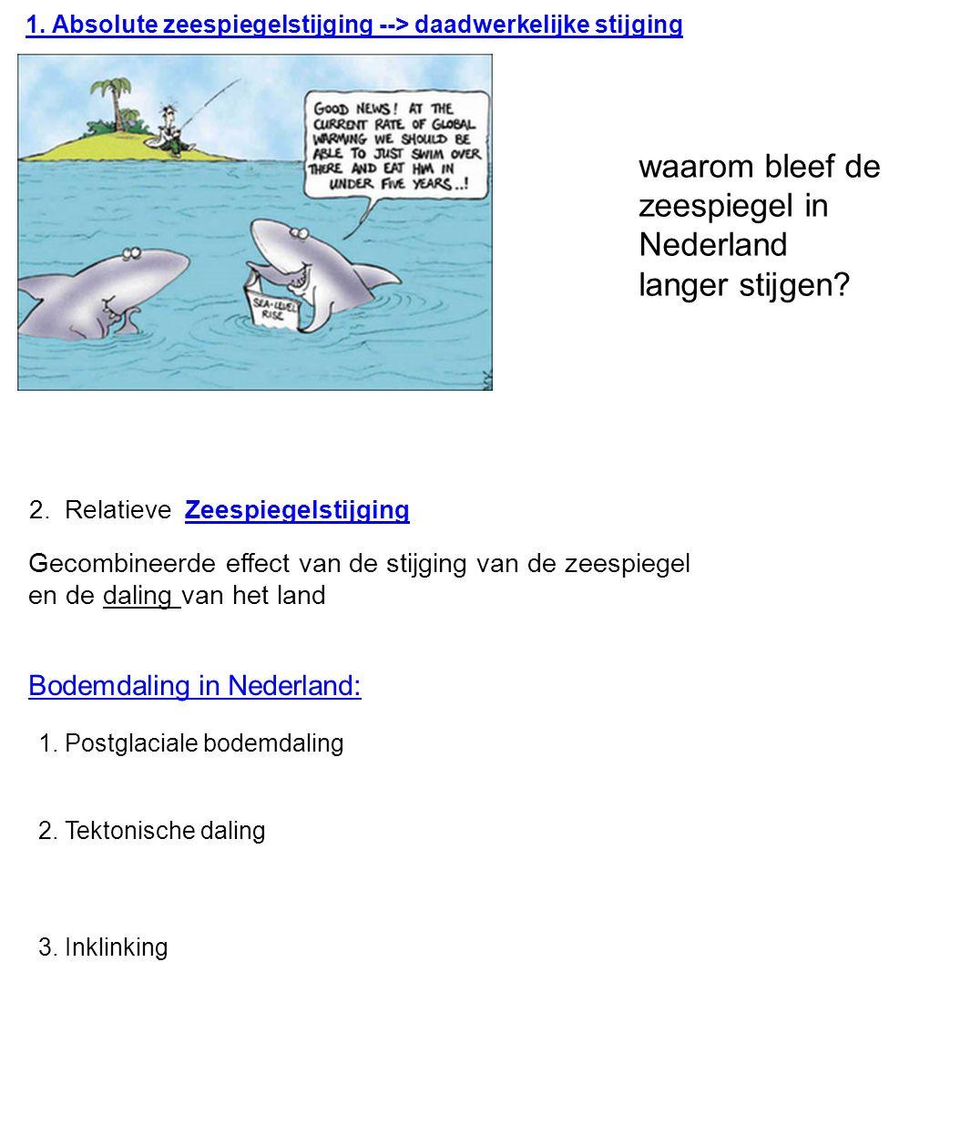 waarom bleef de zeespiegel in Nederland