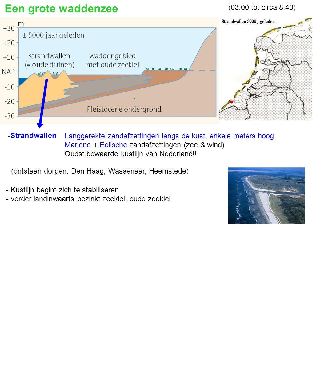 Een grote waddenzee (03:00 tot circa 8:40) Strandwallen