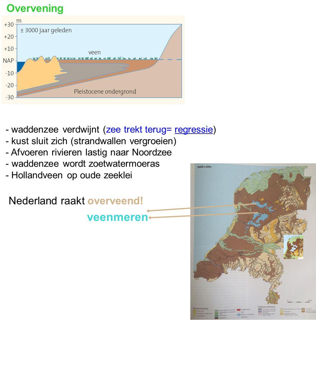veenmeren Overvening Nederland raakt overveend!