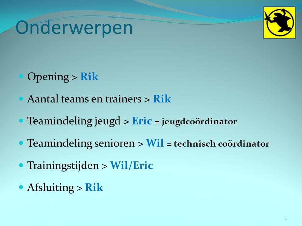 Onderwerpen Opening > Rik Aantal teams en trainers > Rik