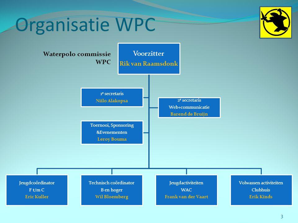 Organisatie WPC Voorzitter Waterpolo commissie WPC Rik van Raamsdonk