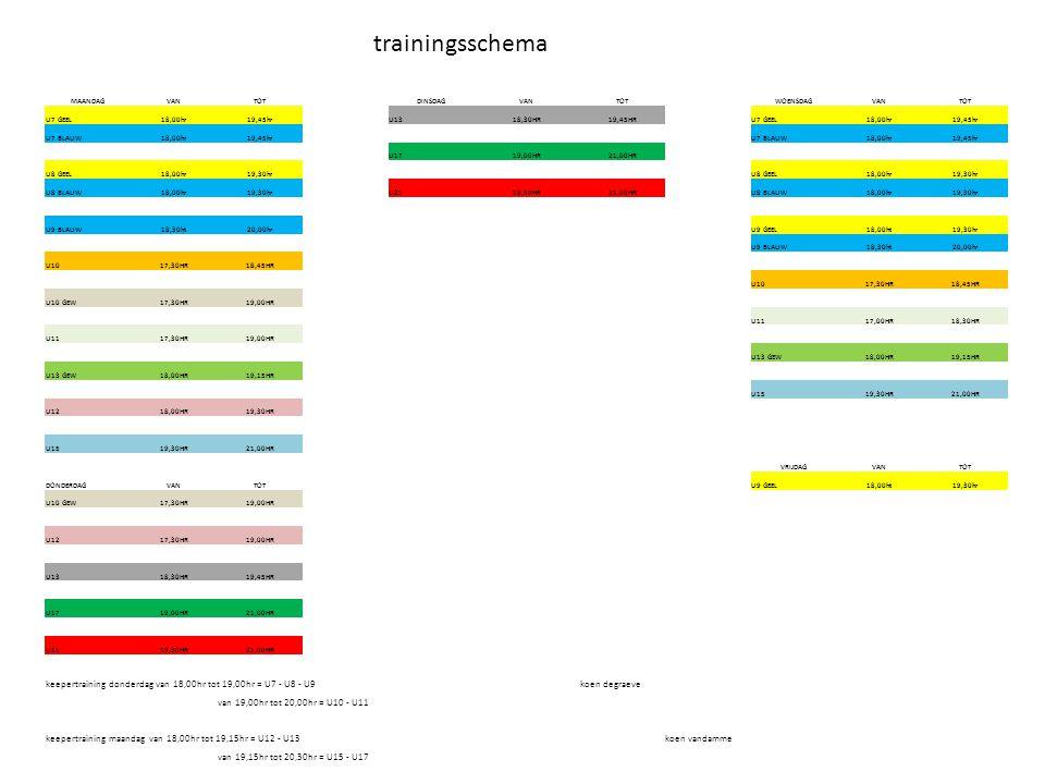 trainingsschema MAANDAG. VAN. TOT. DINSDAG. WOENSDAG. U7 GEEL. 18,00hr. 19,45hr. U13. 18,30HR.