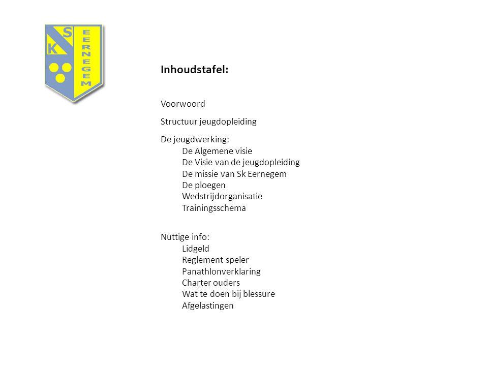 Inhoudstafel: Voorwoord Structuur jeugdopleiding De jeugdwerking: