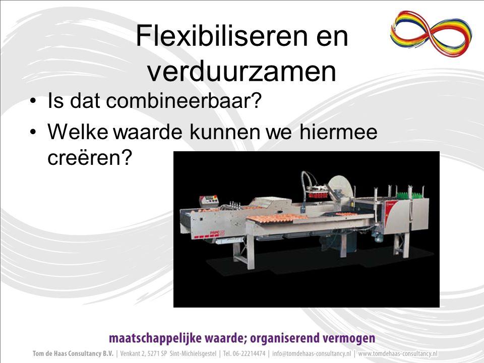 Flexibiliseren en verduurzamen