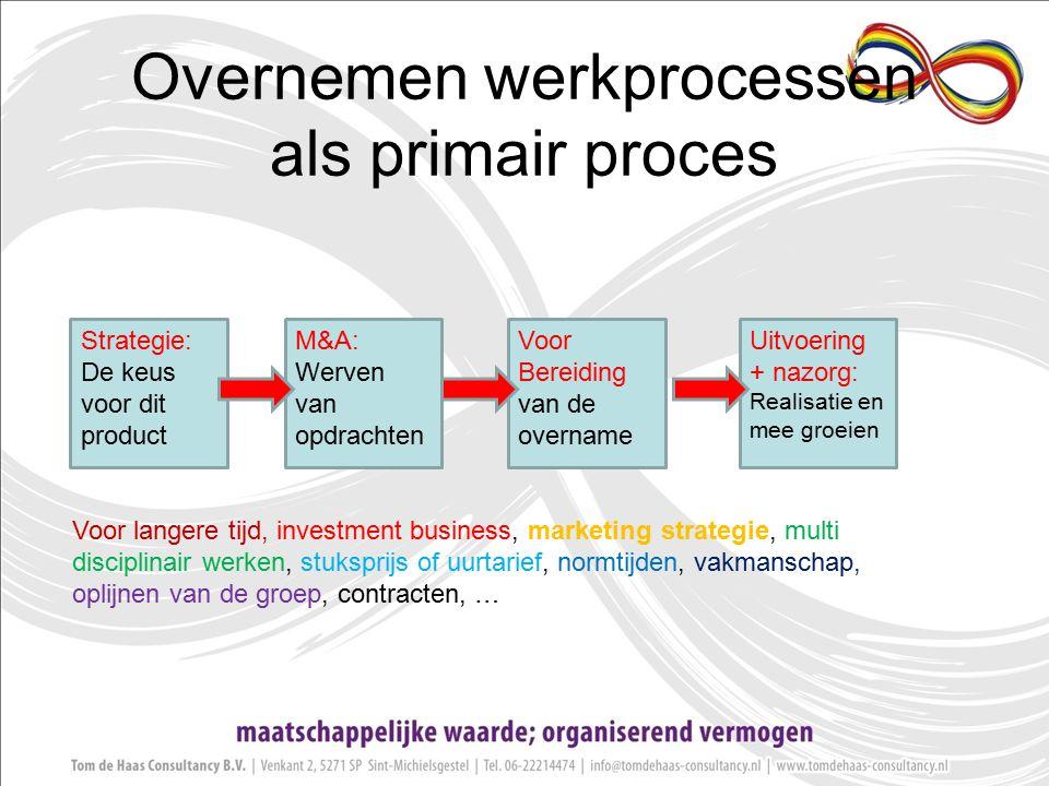 Overnemen werkprocessen als primair proces