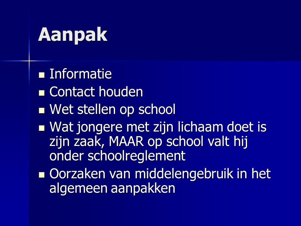 Aanpak Informatie Contact houden Wet stellen op school