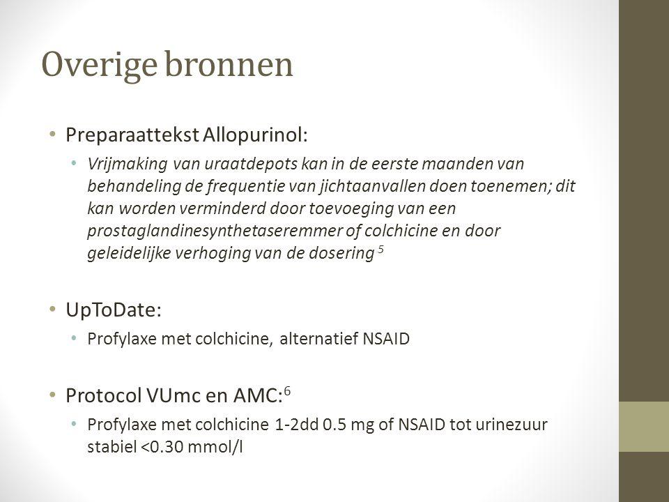 Overige bronnen Preparaattekst Allopurinol: UpToDate: