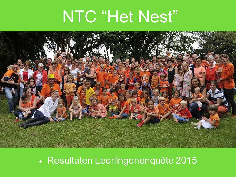 Resultaten Leerlingenenquête 2015