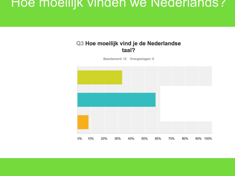 Hoe moeilijk vinden we Nederlands
