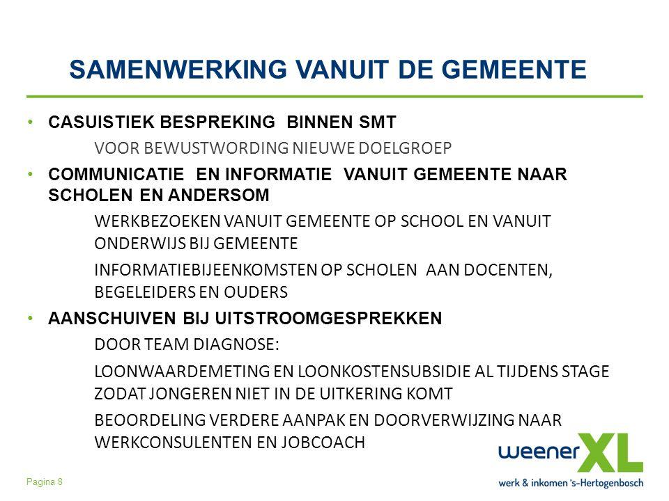 SAMENWERKING VANUIT DE GEMEENTE