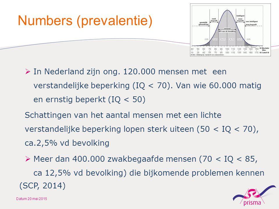 Numbers (prevalentie)