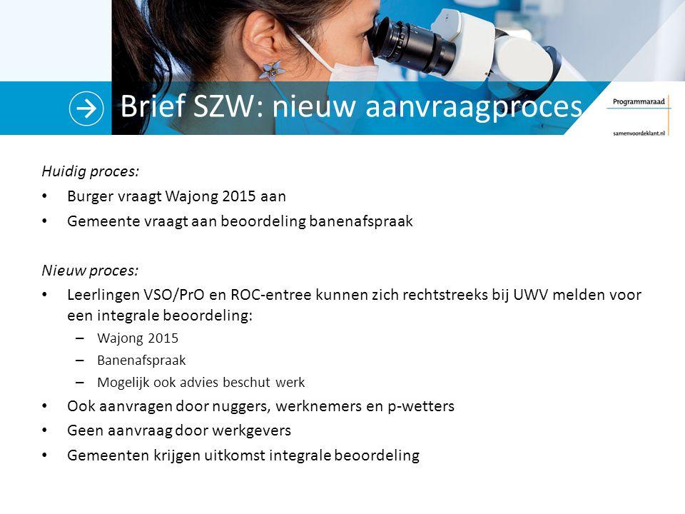Brief SZW: nieuw aanvraagproces