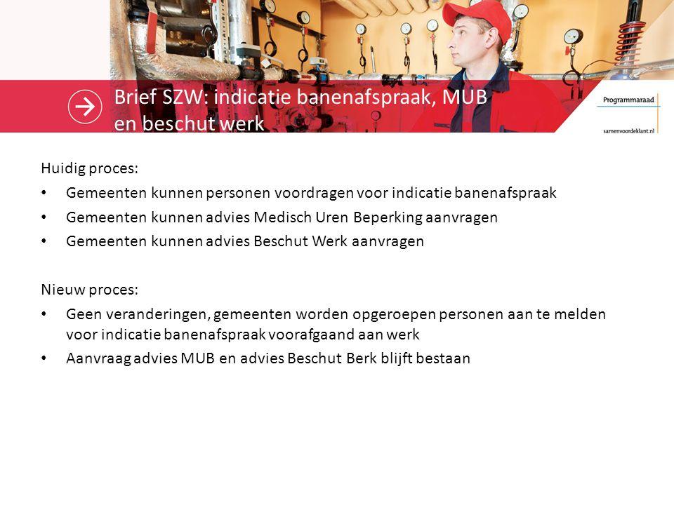Brief SZW: indicatie banenafspraak, MUB en beschut werk