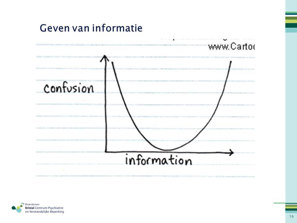 Geven van informatie