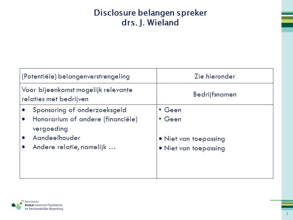 Disclosure belangen spreker drs. J. Wieland