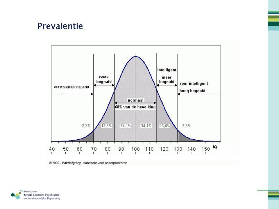 Prevalentie Ik ga het vooral over de mensen met een IQ tussen de 50 en 85 hebben…