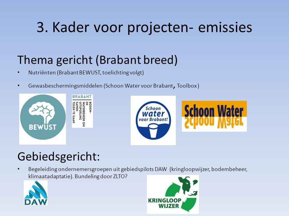 3. Kader voor projecten- emissies