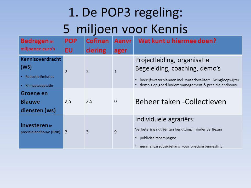 1. De POP3 regeling: 5 miljoen voor Kennis