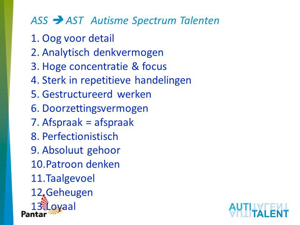 ASS  AST Autisme Spectrum Talenten