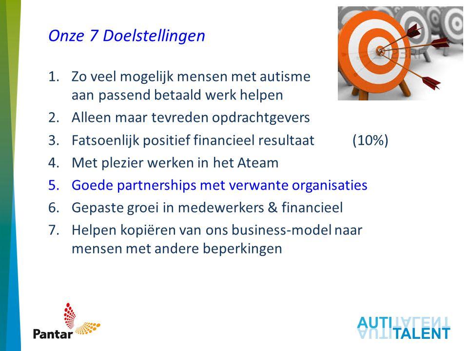 Onze 7 Doelstellingen Zo veel mogelijk mensen met autisme aan passend betaald werk helpen. Alleen maar tevreden opdrachtgevers.
